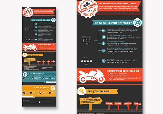 Infographie Total - Création d'infographies par Emilie Le Béhérec, graphiste freelance web et print