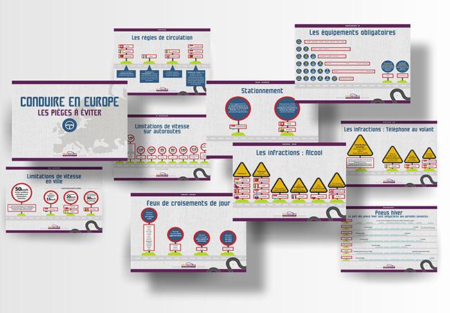Présentation PowerPoint ProMoove - Création de présentations powerpoint par Emilie Le Béhérec, graphiste freelance web et print