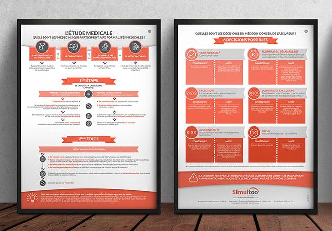Infographies Simultoo - Réalisées Par Emilie Le Béhérec Prima - Graphiste freelance depuis 2009