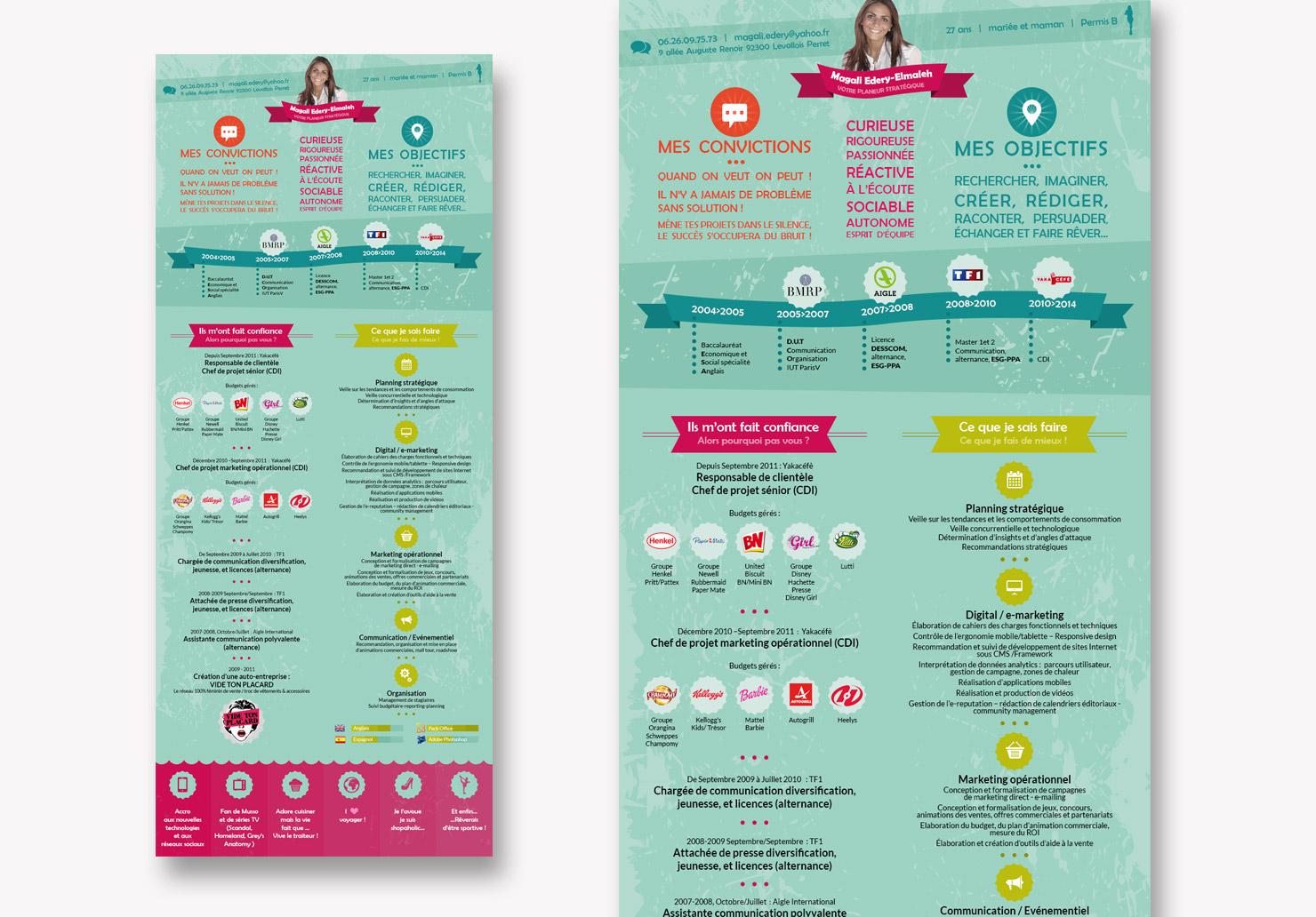 CV Magalie Edery - Mise en page de CV par Emilie Le Béhérec Prima, graphiste web et print