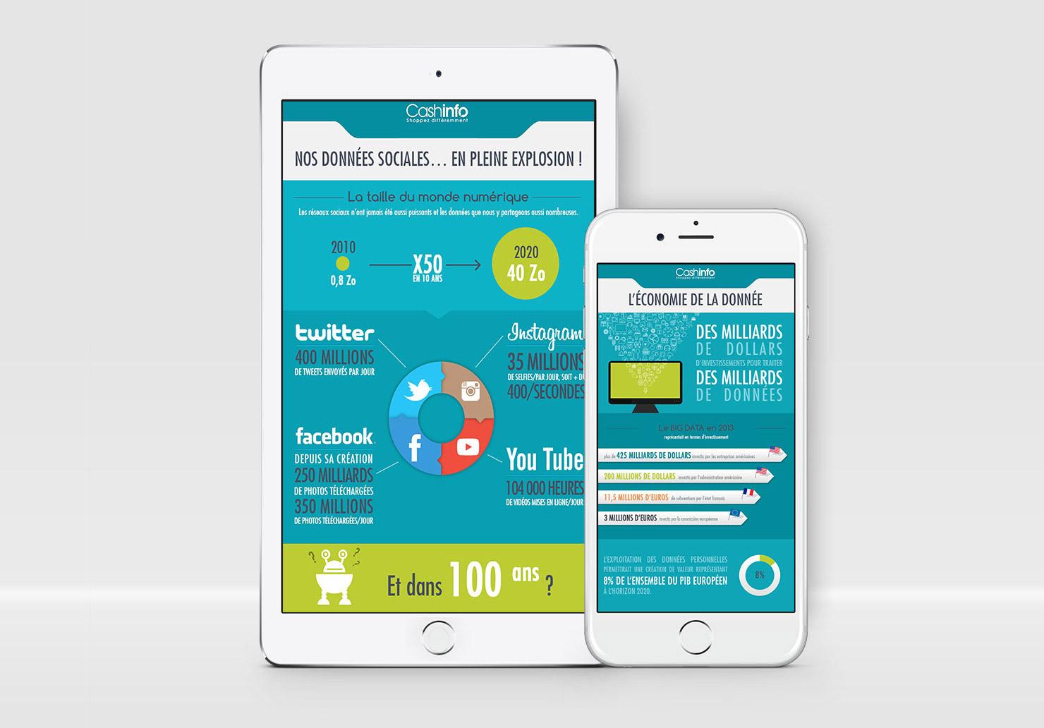 Infographies informatives CashInfo - Création d'infographies informatives par Emilie Le Béhérec Prima, graphiste freelance web et print
